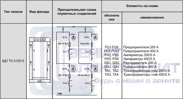 Панель ЩО 70-3-03 У3
