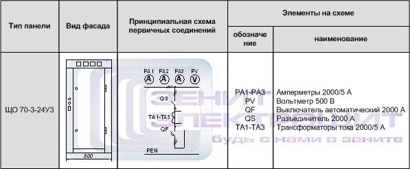 Панель ЩО 70-3-24 У3 (вводная)