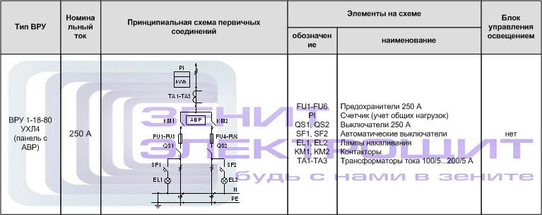 ВРУ 1-18-80 УХЛ4,